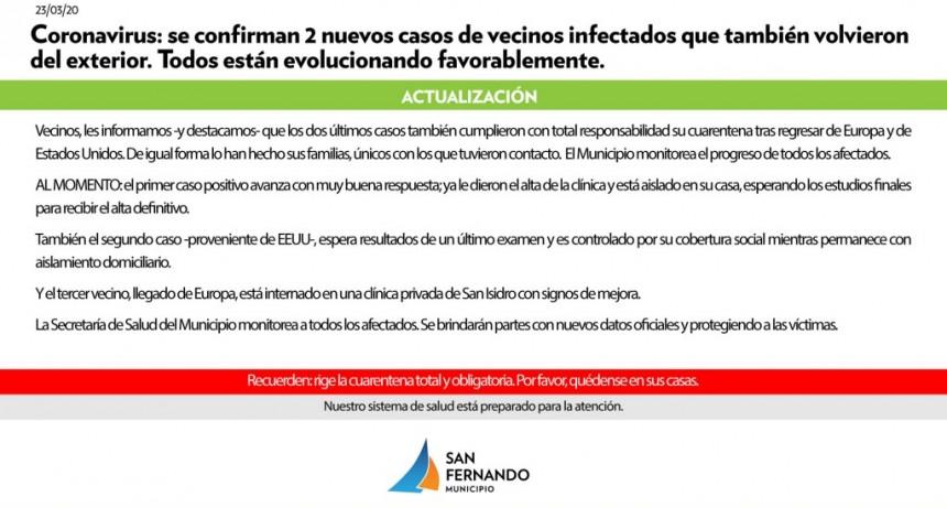 Confirman otros 2 casos importados en sanfernandinos y todos evolucionan favorablemente
