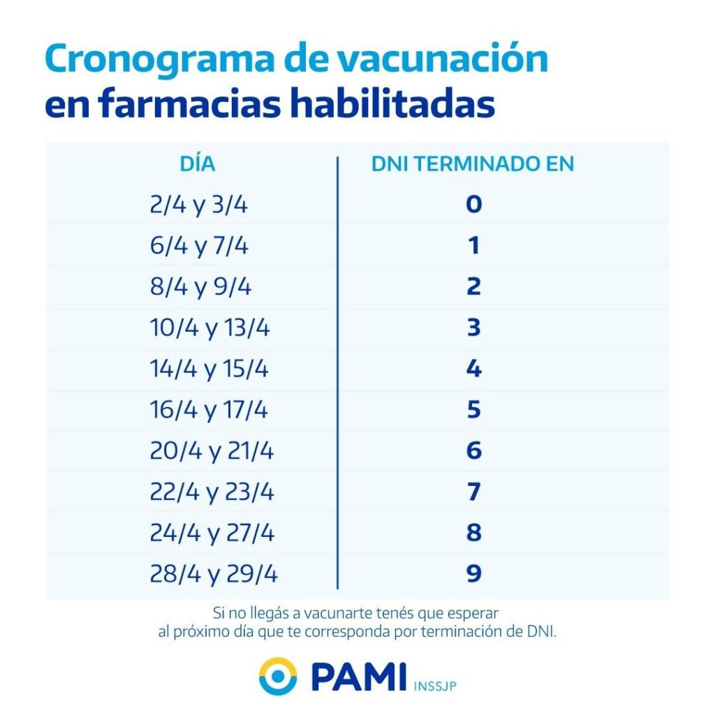 Los jubilados de San Fernando afiliados a PAMI ya tienen su cronograma de vacunación en farmacias