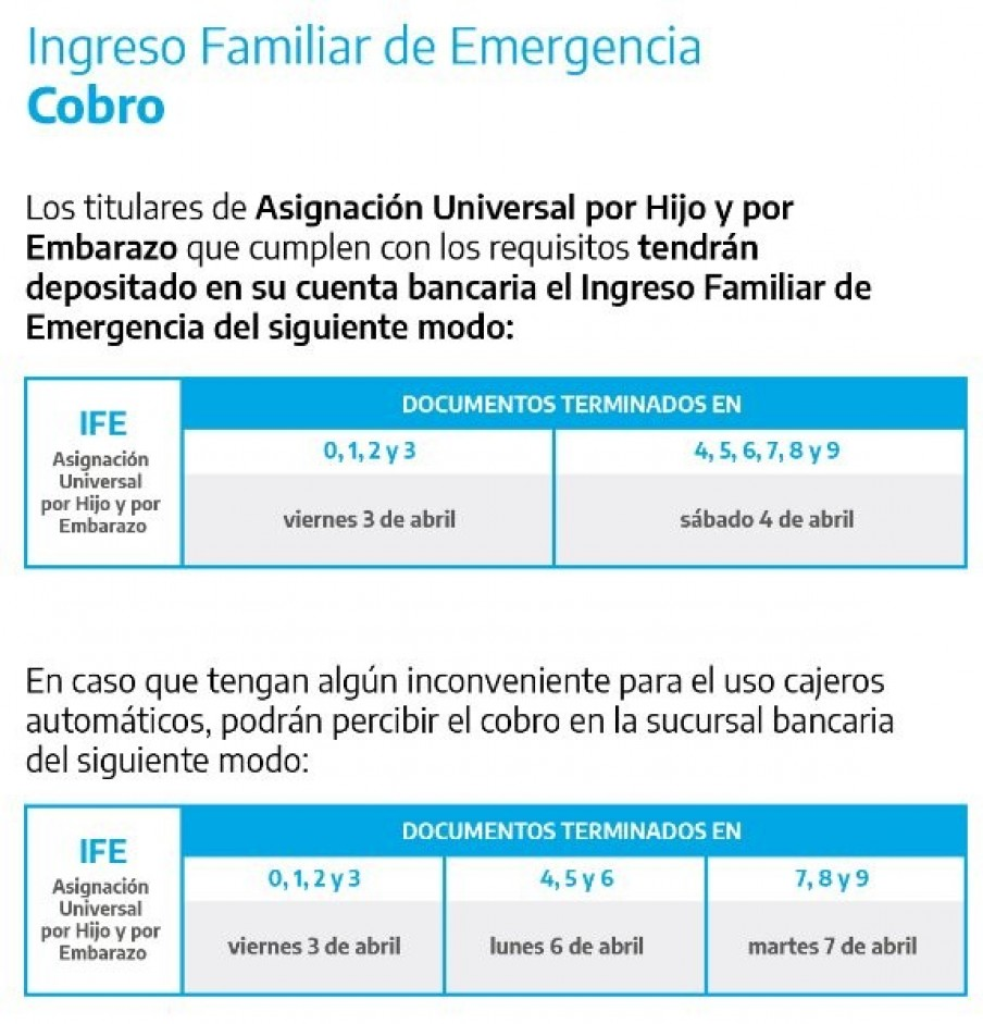 LA ANSES COMENZARÁ A PAGAR MAÑANA EL INGRESO FAMILIAR DE EMERGENCIA A LOS BENEFICIARIOS DE ASIGNACIÓN UNIVERSAL POR HIJO Y POR EMBARAZO