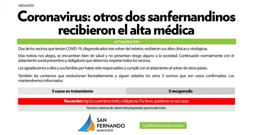 Coronavirus: otros dos sanfernandinos recibieron el alta médica
