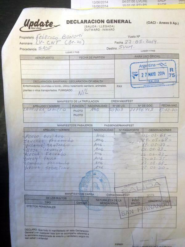Ésta es la lista de los fallecidos y sobrevivientes de la avioneta