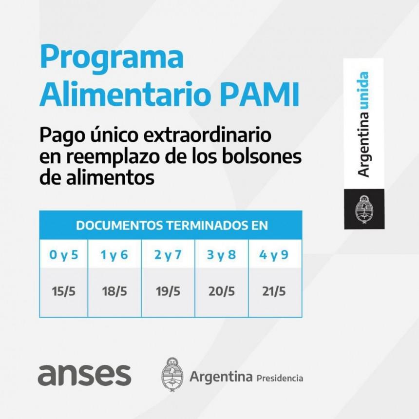 LA ANSES ABONARÁ UN PAGO ÚNICO EXTRAORDINARIO DE $1600 A 540 MIL JUBILADOS