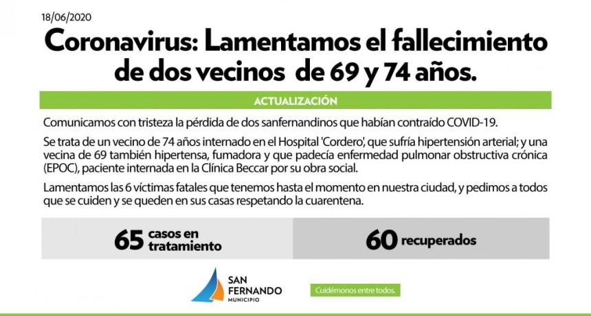 Coronavirus: fallecieron dos vecinos de San Fernando, de 69 y 74 años