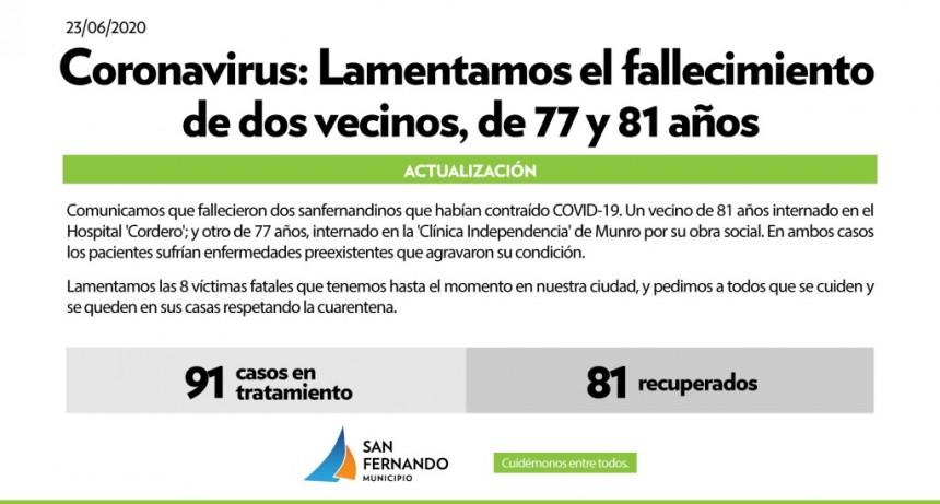Coronavirus: fallecieron dos vecinos de San Fernando