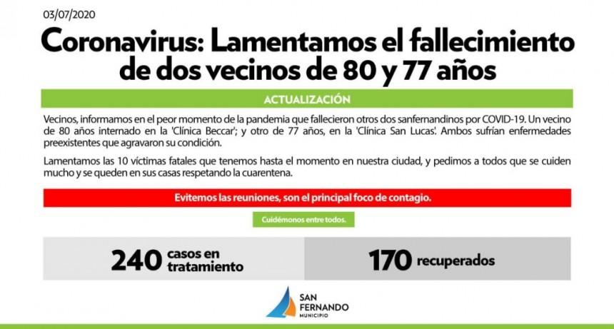 Coronavirus: fallecieron dos vecinos de San Fernando, de 80 y 77 años