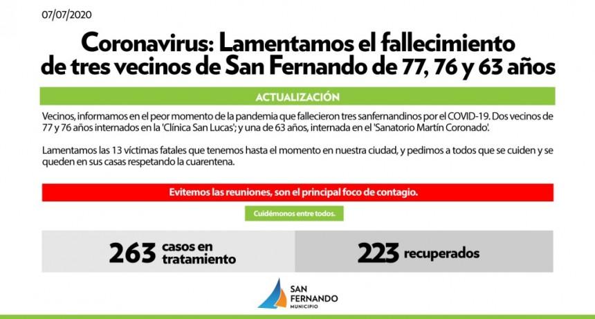 Coronavirus: fallecieron tres vecinos de San Fernando, de 77, 76 y 63 años