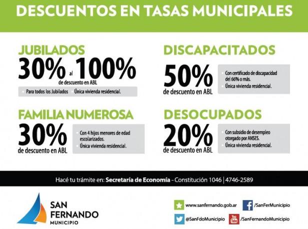 Descuentos en los pagos de las Tasas Municipales de San Fernando
